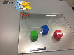 Tangible Business Cubes