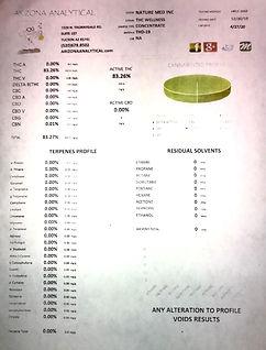 THC Test Results.jpg