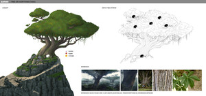 zafari-tree-environment-design