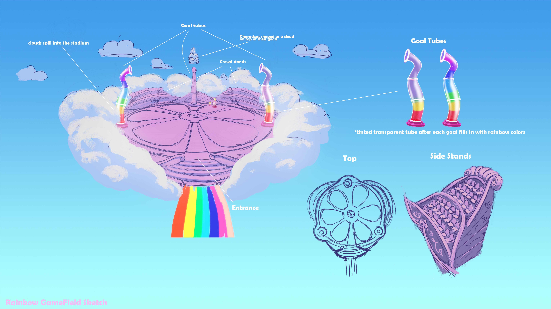 RainbowGameField_General_vCUR