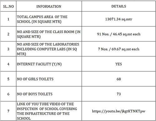 School Infrastructure.jpg