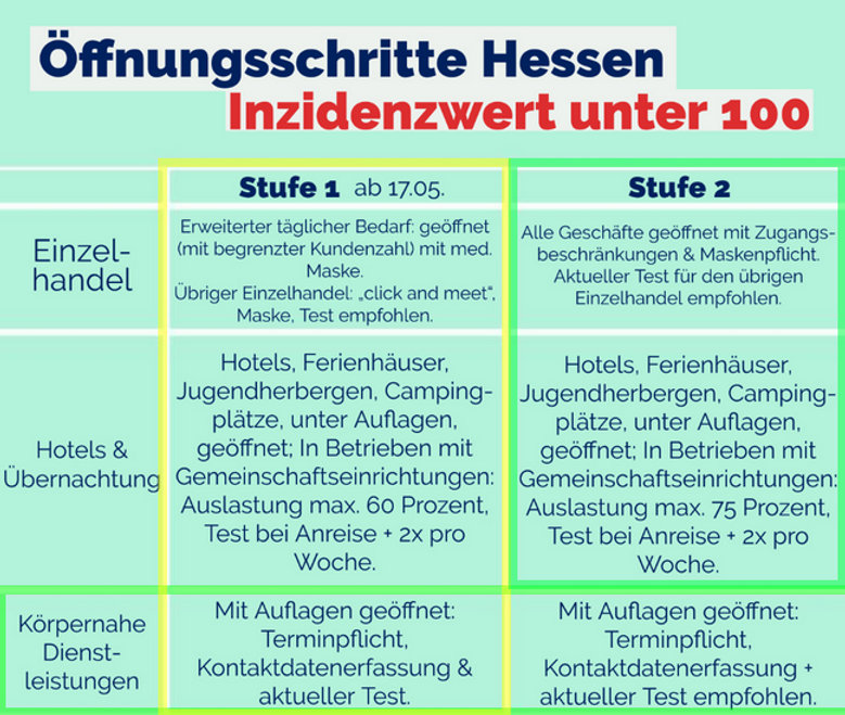 2021_05_27_HessenregelungS2.JPG