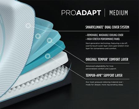 73923_ProAdapt_Medium_Layer_Benefit.jpg