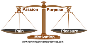 Motivation using pain&pleasure principle