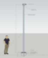poles revision.PNG