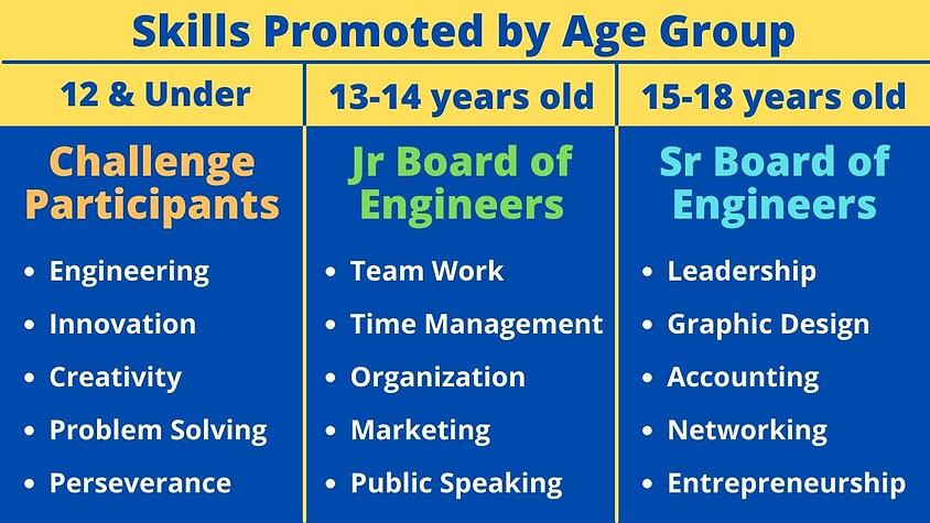Skill By Age-web.jpg