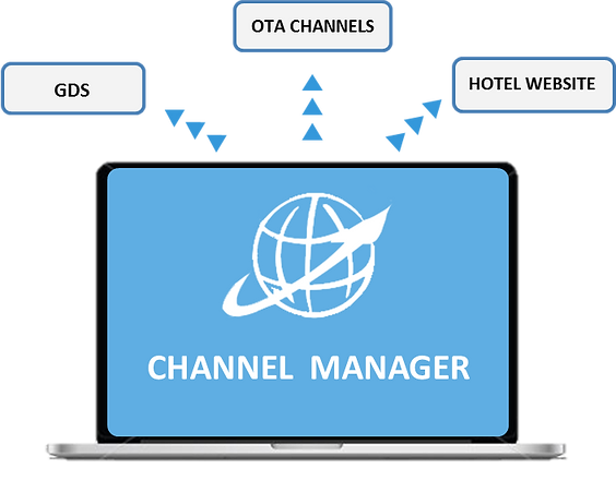 Channel-Manager-1.png