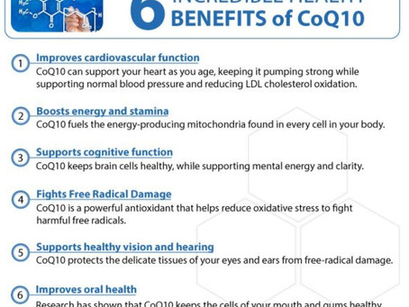 The benefits of taking COQ10