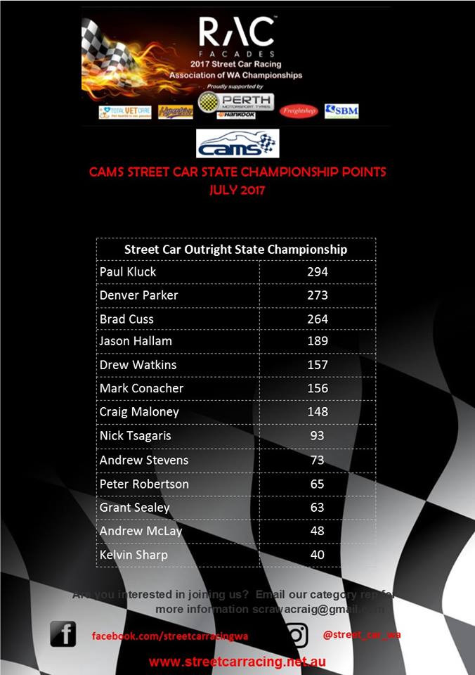 SCRAWA points tally CAMS
