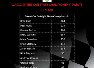 July Championship Points Tally