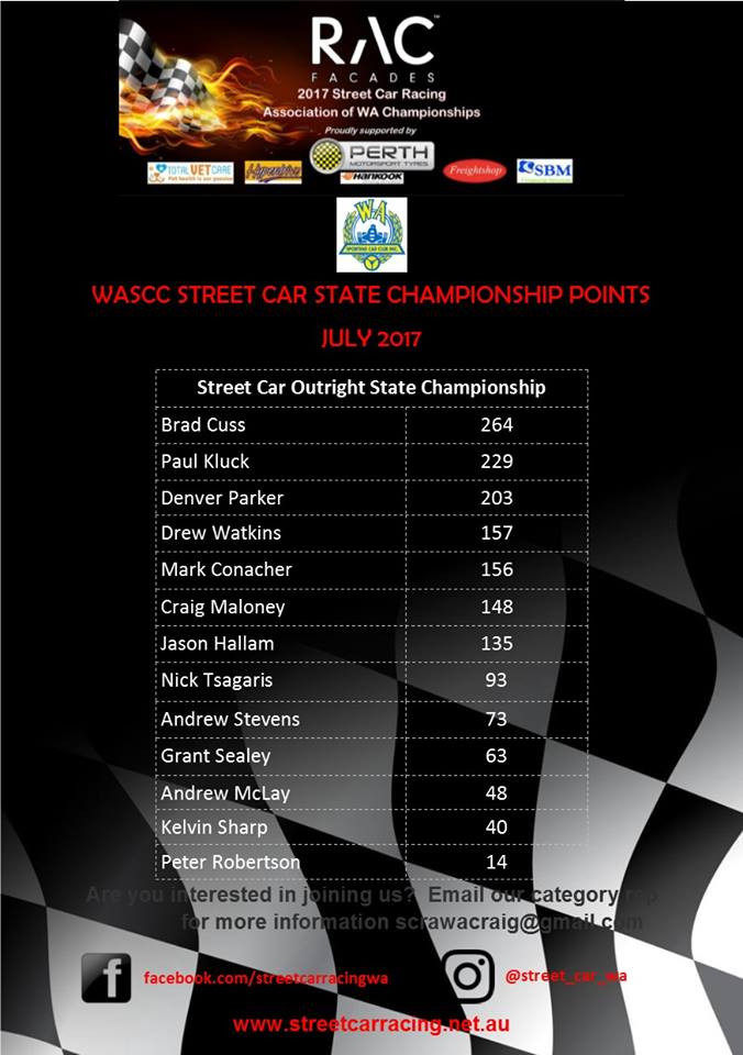 SCRAWA points tally WASCC