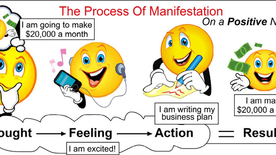 Action - The Most Important Ingredient to Manifests Your Dreams!