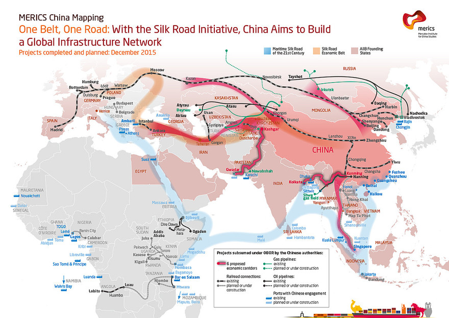 The East and The West — Cooperation via Belt-Road-Initiative (BRI)