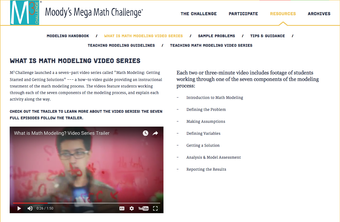 What is Math Modeling Video Series