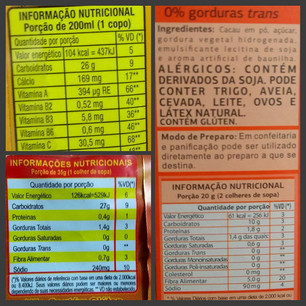 Food labeling: from theory to practice