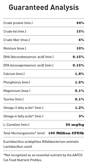 AC Nutrition Facts.PNG
