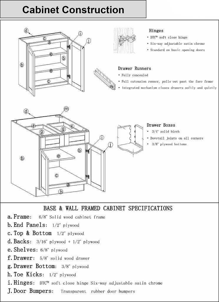 Cabinet Construction Diagram