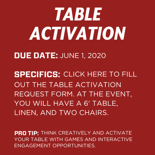 Table Activation