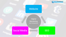 An introductory guide to digital marketing for Australian small businesses