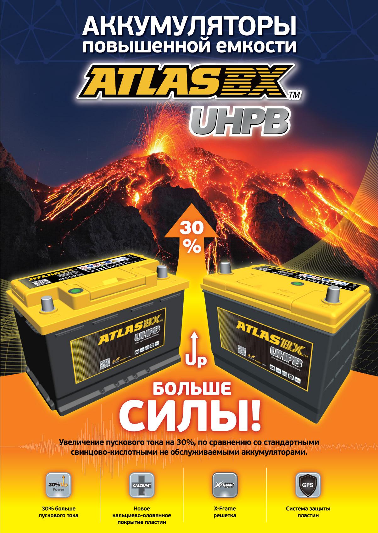 Плакат-Атлас