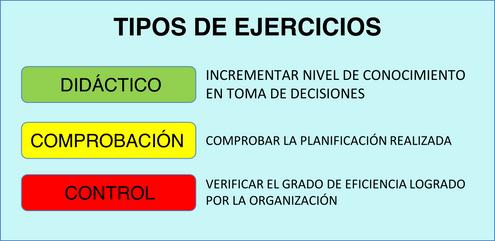 TIPOS DE EJERCICIO.png