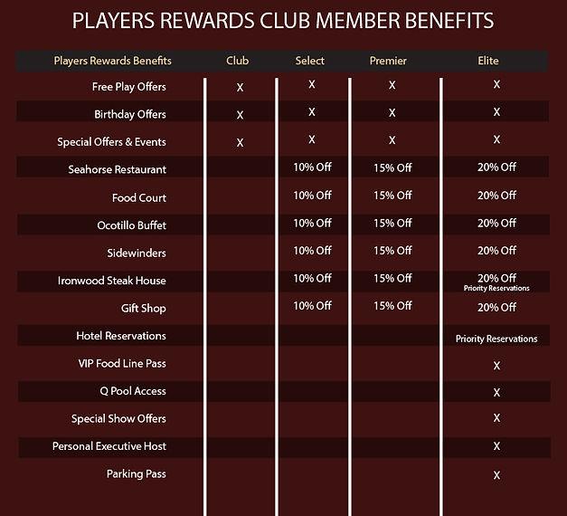 2016_rewards_list.jpg
