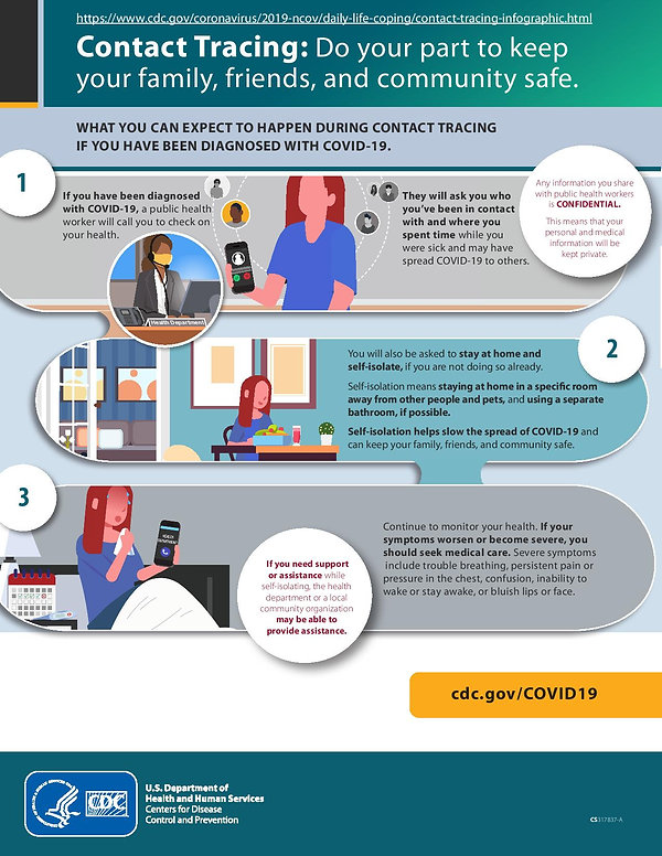Contact Tracing Infographic-page-001.jpg