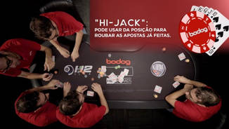 Manual do Poker - Posições na Mesa