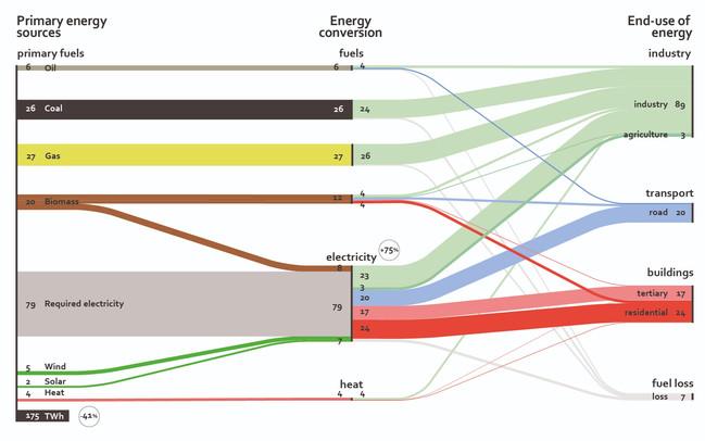 Sankey-Diagram_today-02-01_edited.jpg