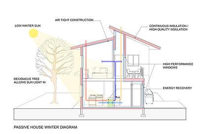 Passive-House-Design.jpg