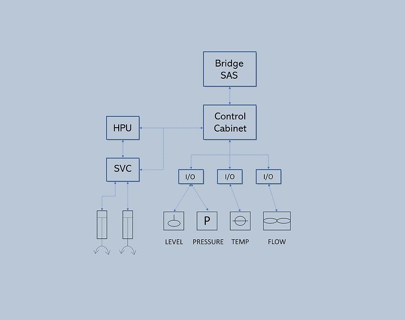 Blue-FLYTSKJEMAfluidcontrol-1.png