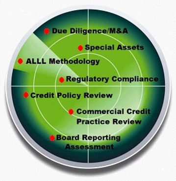 There are many items on a bankers risk radar these days, including ALLL, CECL, Regulatory Compliance, Credit Policy, Stress testing and loan review