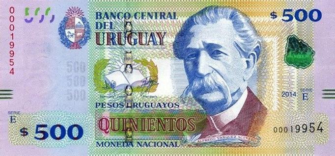 Cotação Peso Uruguaio Hoje | Melhor Câmbio | Menor Valor Peso Uruguaio | Peso Uruguaio Para Real | Dólar Americano | Peso Argentino| UYU | Red Gold Brasília | Casa de Câmbio | Peso Uruguaio Turismo