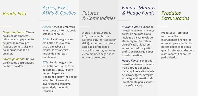 produtos brasil plural securities.png