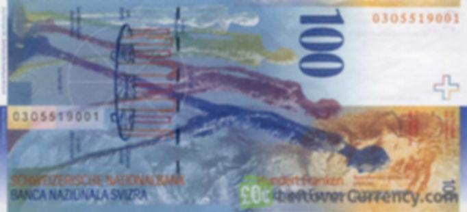 Cotação Franco Suíço Hoje | Melhor Câmbio | Menor Valor Franco Suíço | Franco Suíço Para Real | Euro | CAD | Red Gold Brasília | Casa de Câmbio | Franco Suíço Turismo