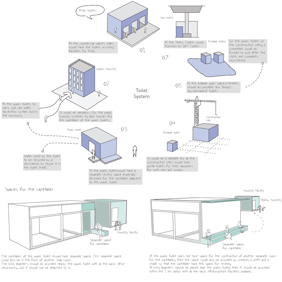 8 toilet recomendations.jpg