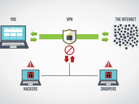 Why you should use a VPN for your business