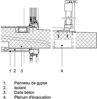 Détail projet PATON par Forme Studio Architecture