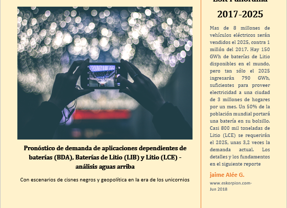 ESK Panorama 2017-2025 Lithium, Batteries and battery-dependent applications