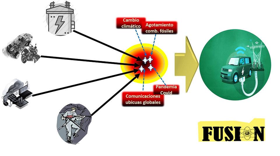 fusion general 1.jpg