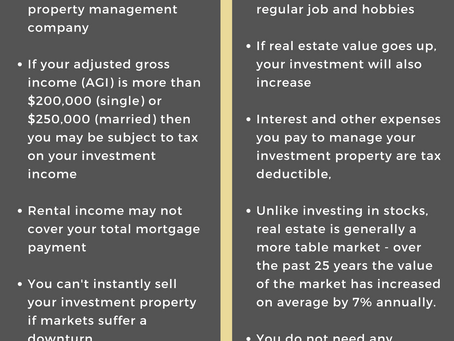 The Risks and Rewards of Owning an Investment Property