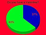 Off-Screen Valentine
