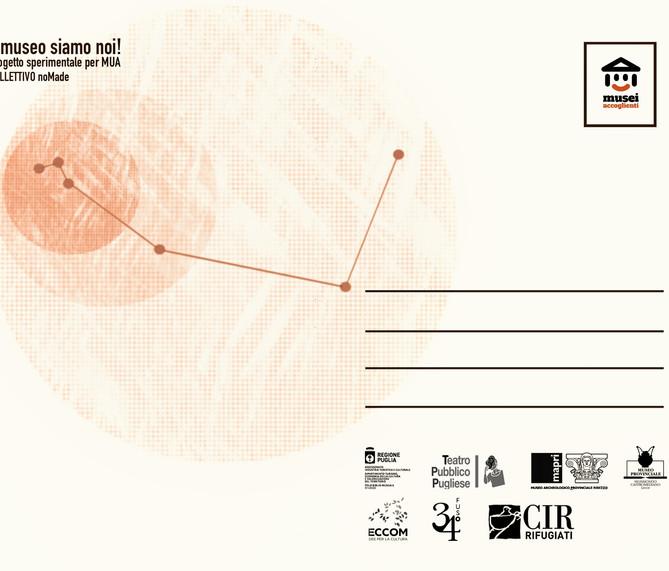 Cartolina Retro+Loghi+Mappa.jpg