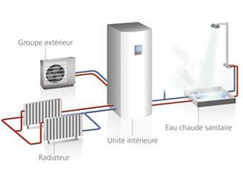 pompe-a-chaleur-air-eau-ECO HOME SYSTEM