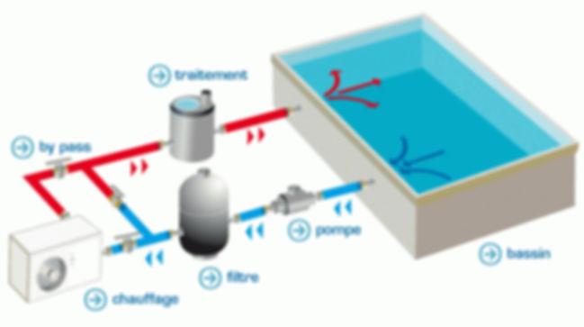 pompe-a-chaleur-piscine-principe_1.jpg