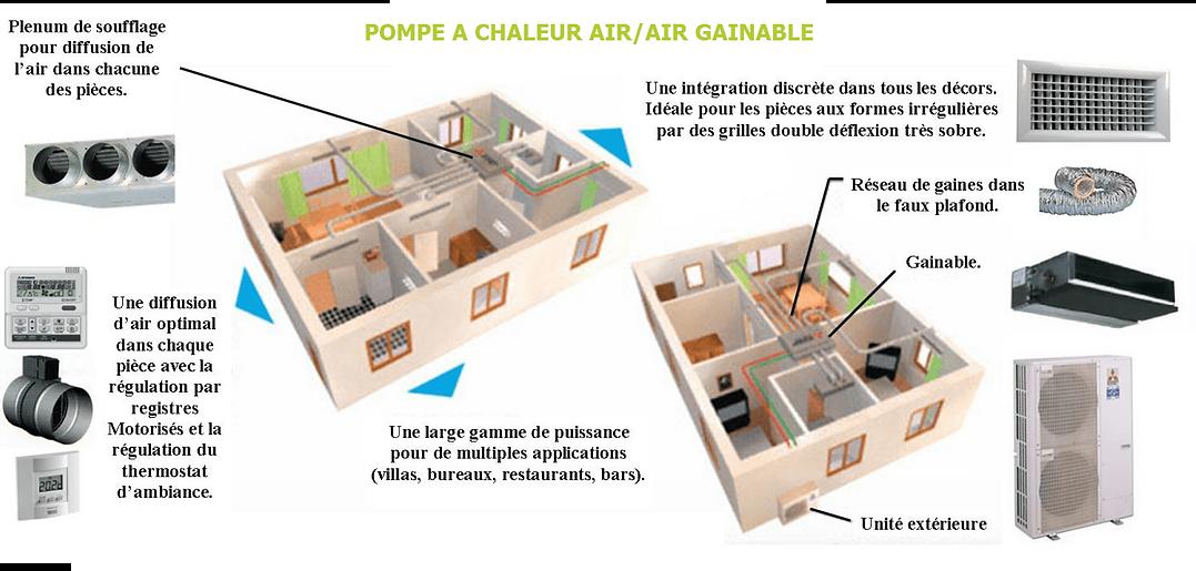 principe-PAC-AIR-AIR-gainable.png
