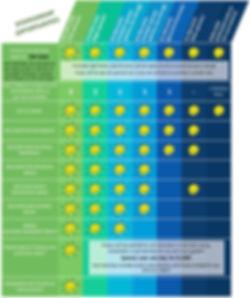 Golf spreadsheet updated.xlsx.jpg