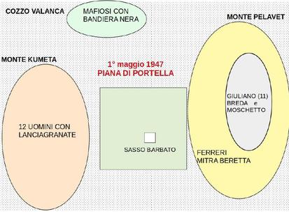 Portella 5.png
