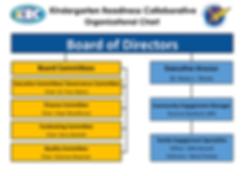 KRC Organizational Chart.png