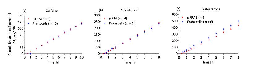 Figure 4.tif